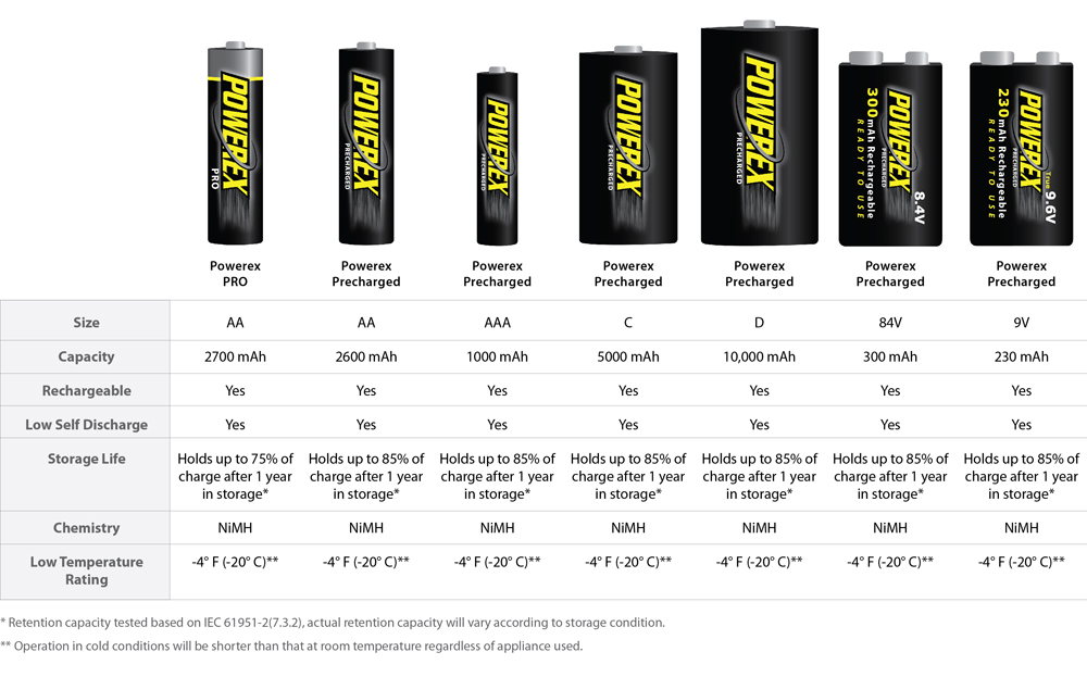 battery-comparison-table.jpg